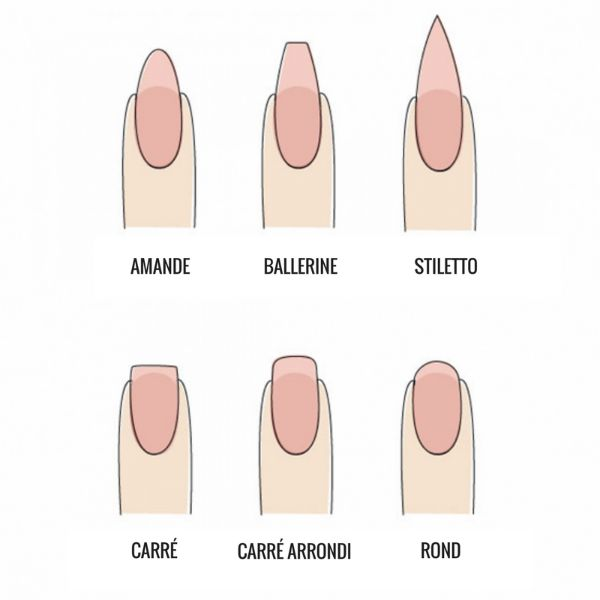 Type of nail extension
